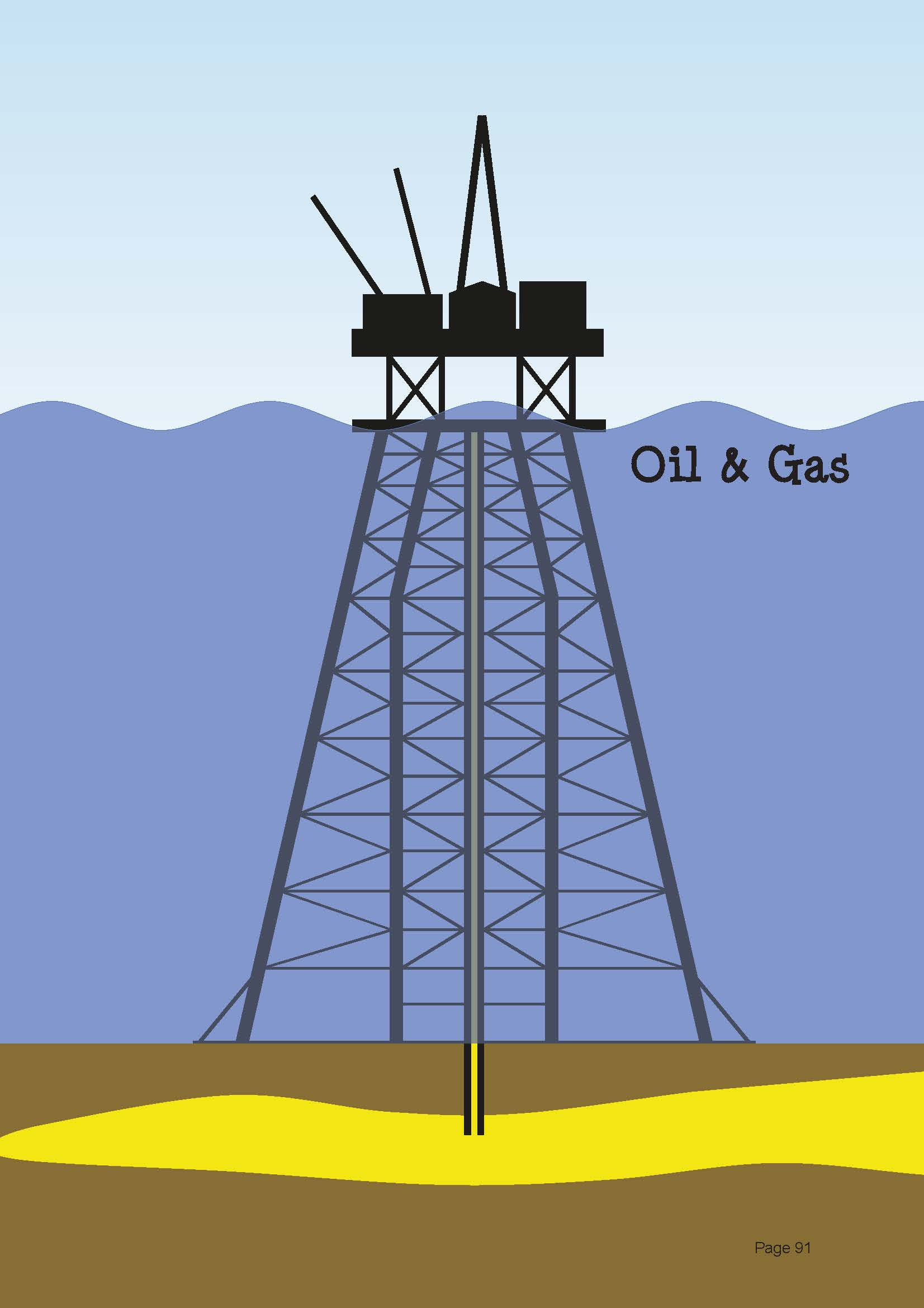Is Oil Nonrenewable Or A Natural Resource