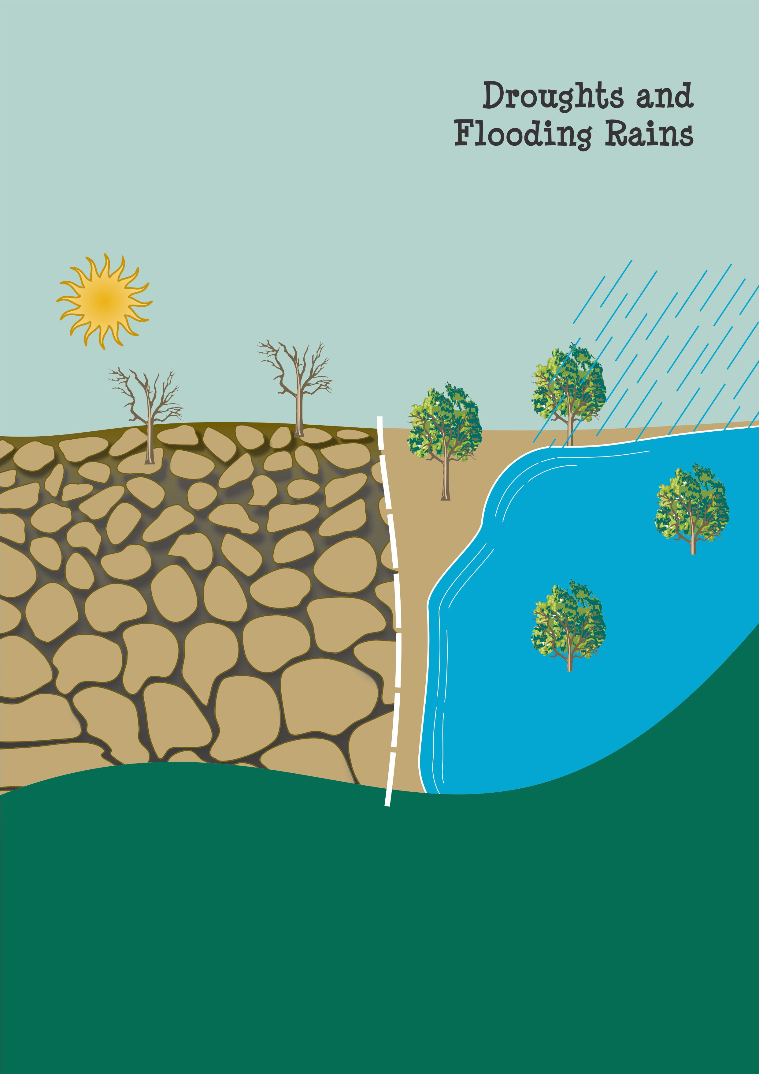 Drought and Flooding Rains