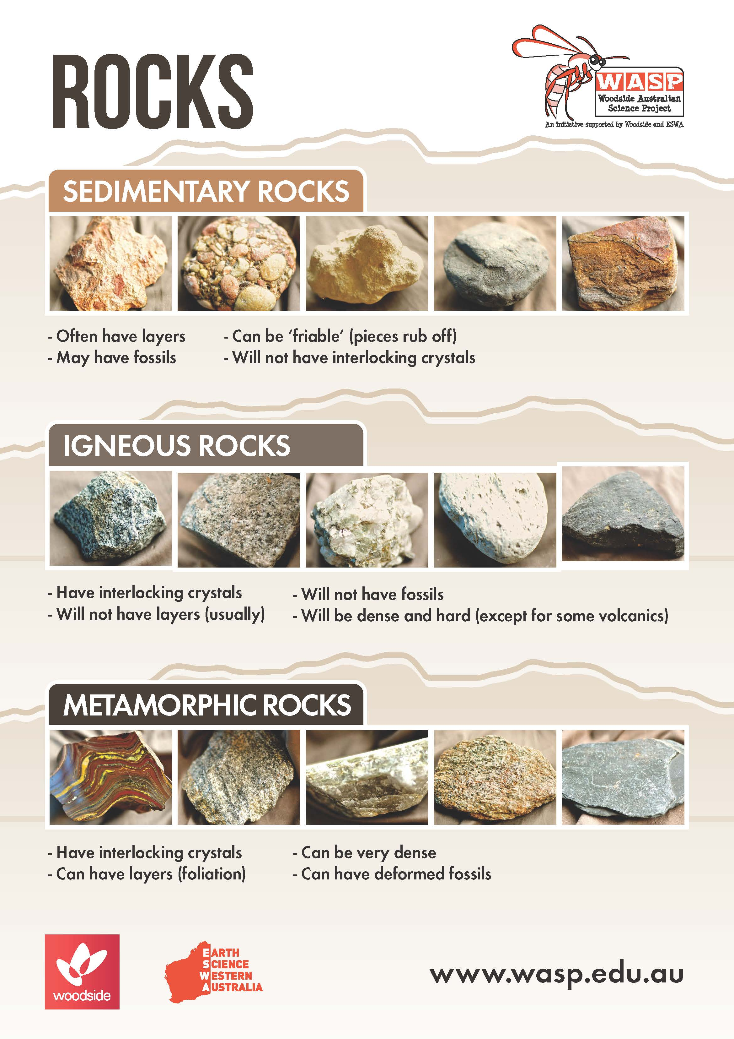Worksheets Types Of Rocks Worksheet w a s p year 8 rocks minerals if you wish to be updated when further support materials like videos quizzes and apps for this package are released professional development sessions