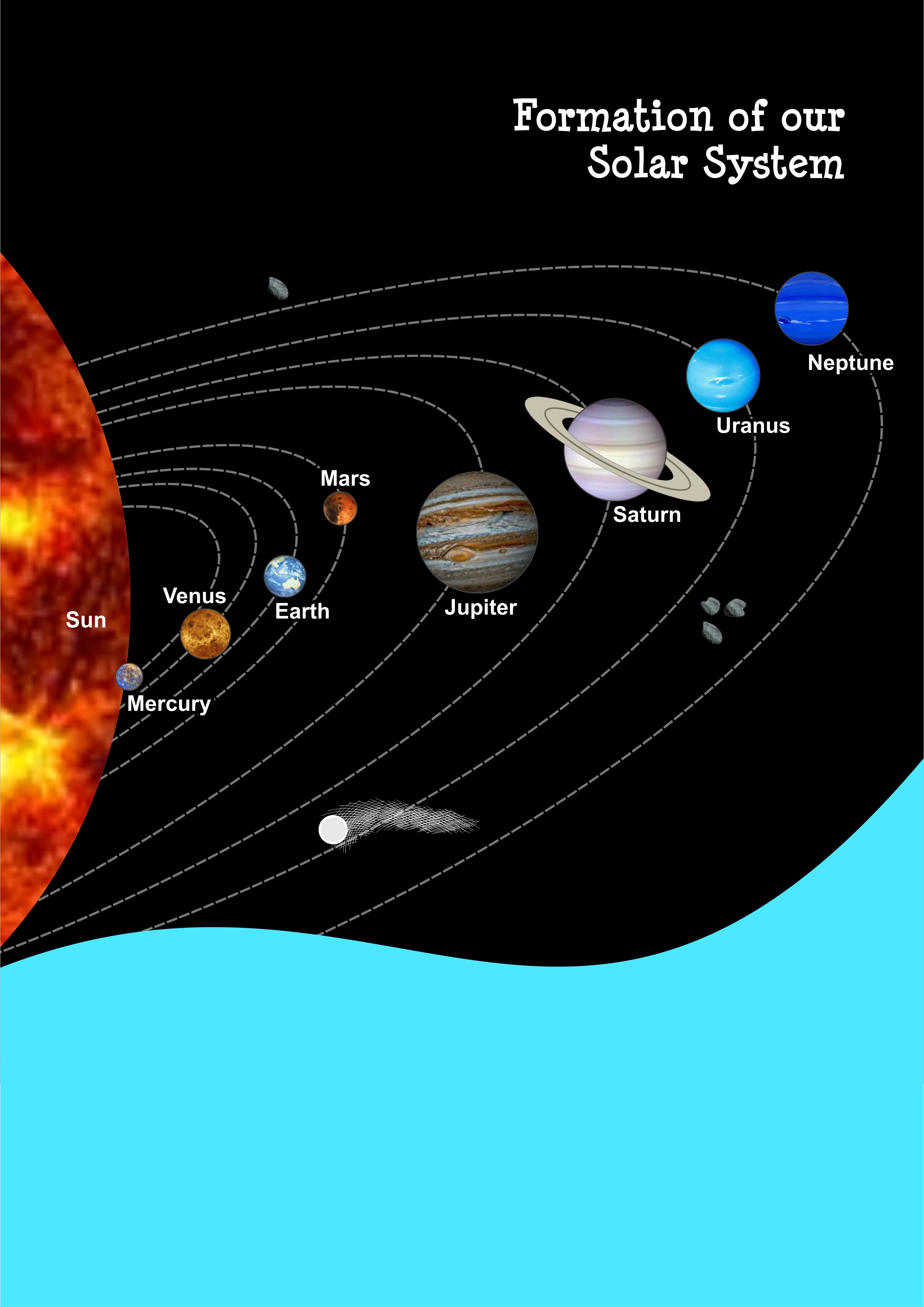 of our solar system formation theories - photo #44